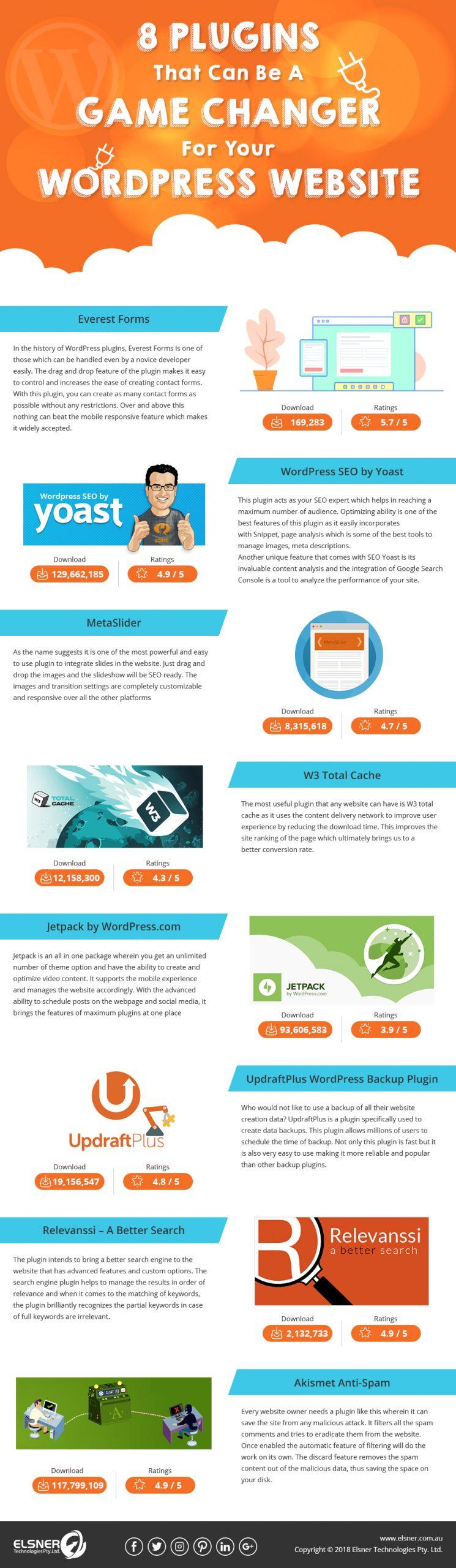 WordPress Plugins - infographic